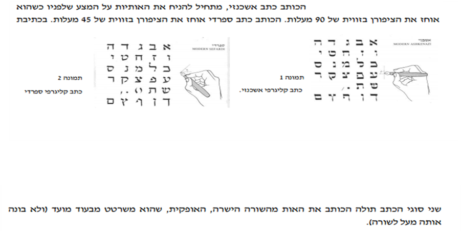 קליגרפיה בכתב העברי
