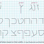 אותיות קליגרפיה בעברית - שלד